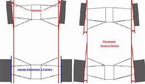 Réglage Parallélisme : r glage parall lisme buggy 27210 ~ Gottalentnigeria.com Avis de Voitures
