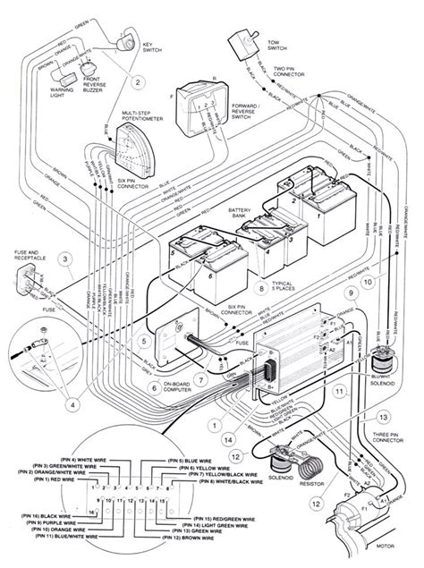 ezgo wiring diagram for 36 volt 1995 wiring diagram and