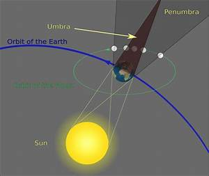28 September 2015   U0026quot Super U0026quot  Moon Total Eclipse  An Observer