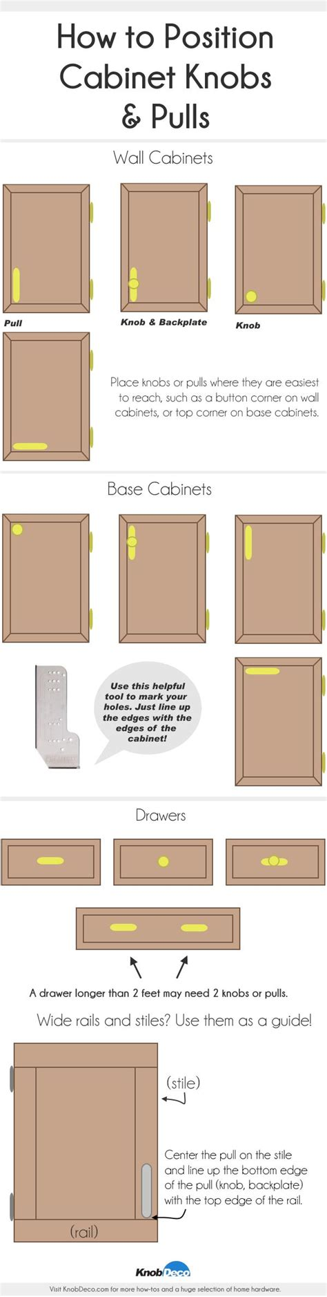 How To Position Cabinet Knobs For Installation #remodel
