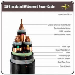10 Quadrat Kabel : yjv22 6 10kv 3 120 xlpe armoured cable with circular stranded copper conductor ~ Frokenaadalensverden.com Haus und Dekorationen