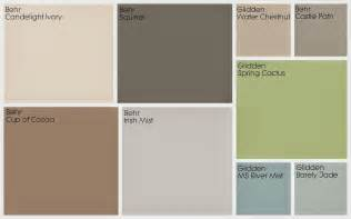 Closest Home Depot Image