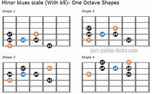 The Minor Blues Scale