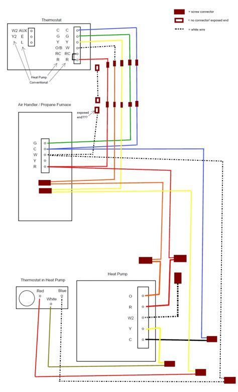 dual system heat with gas furnace turning gas heat