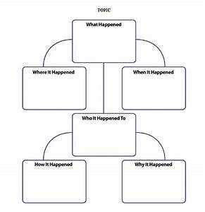 media flowchart template download - 8 ms word templates that help you brainstorm mind map
