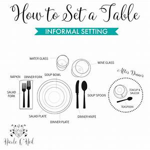 Place Setting For Dinner Table  U0026 Diagram Place Setting For