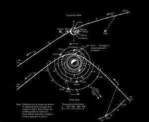 Voyager 2 Timeline (page 3) - Pics about space