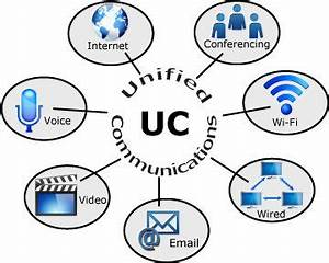 Mitel Unified Communications and Collaboration ...