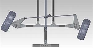 What Is The Best Type Of Steering Mechanism To Use For A