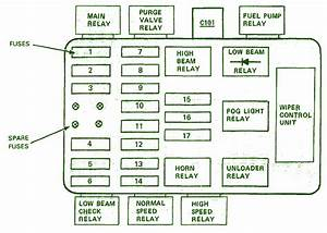 1985 Lincoln Town Car Fuse Diagram
