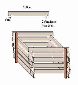 Schnellkomposter Selber Bauen : garten bauen ~ Michelbontemps.com Haus und Dekorationen