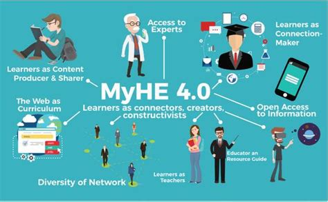 malaysian higher education  myhe   android
