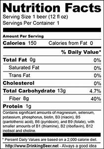 Coors Light Nutritional Information Low Alcohol The Parting Glass