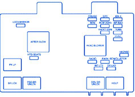 Saturn Aura Instrument Panel Fuse Box Block Circuit