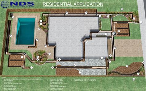 residential drainage solutions drainage and grading landscape solutions