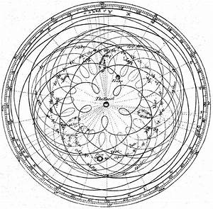 Rambling Thoughts?: Why Ptolemy is Important, or Why You ...