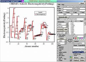 NEW ELECTRONEGATIVITY PERIODIC TABLE   Periodic