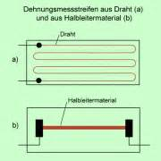 Lichtgeschwindigkeit Berechnen : masse von k rpern in physik sch lerlexikon lernhelfer ~ Themetempest.com Abrechnung