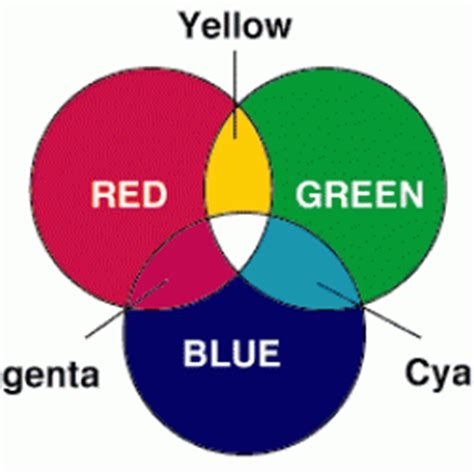 three primary colors of light the primary colors of light howtosmile