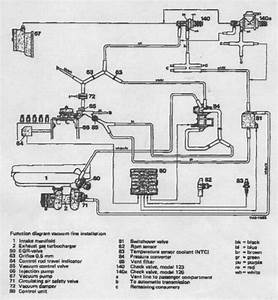 Peachy Wiring Diagram Mercedes W126 Along With Starting System Wiring Wiring Cloud Favobieswglorg