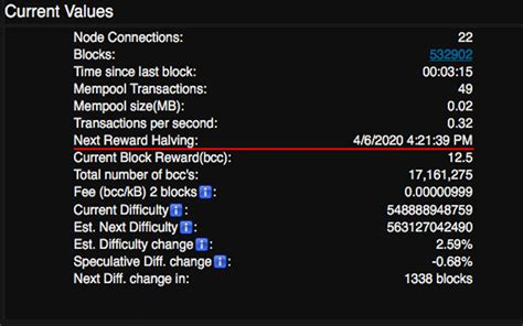 When bitcoin first started, 50 bitcoins per block were given as a reward to miners. Bitcoin Cash Halving 2020 Date - Oploverz Link