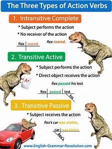 Action Verbs Show Action
