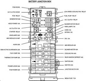 similiar 2003 mercury sable fuse box diagram keywords 1989 mercury grand marquis fuse box diagram car pictures lzk gallery