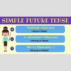 Simple Future Tense Useful Rules And Examples  7 E S L