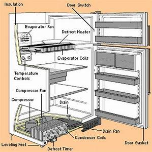 Refrigerator Parts Location Diagram