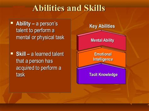 Exles Of Skills And Abilities by Individual Differences Vs Work Behaviour