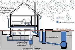 Wilo Förderhöhe Berechnen : abwasserleitungen dimensionierung und nennweiten geb udetechnik entw sserung baunetz wissen ~ Themetempest.com Abrechnung