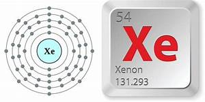 Facts About Xenon
