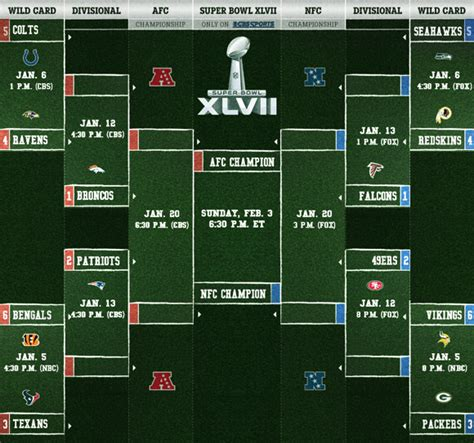 Show Me The Nfl Standings nfl playoff bracket 2013