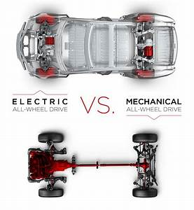 Tesla On Twitter   U0026quot Model S Has You Covered With Two Motors