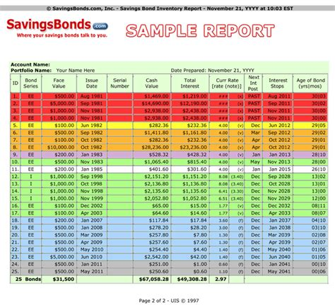 savingsbondscom announces  costly cash  mistakes