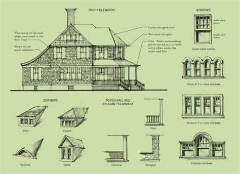 architectural blueprints for sale craftsman homes for sale jacksonville fl at pablo creek