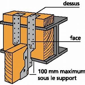 Sabot De Charpente : sabot de charpente bretelles jha simpson strong tie ~ Melissatoandfro.com Idées de Décoration