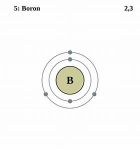 Boron  U2013 Wiktionary