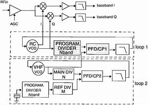 Block Diagram Of Satellite Receiver And Wide
