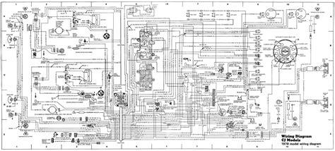 jeep car manual  diagnostic trouble codes