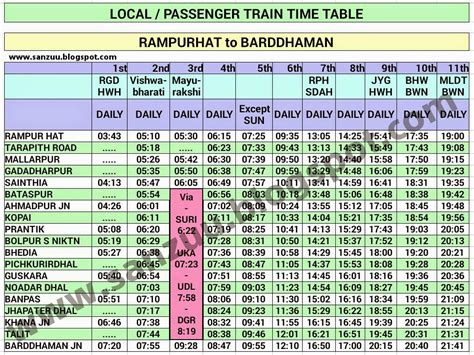 Local / Passenger Train Time Table Barddhaman To Rampurhat & Rampurhat To Barddhaman Difference Between Line Graph And Histogram On Illustrator How To Draw In Python Sample For Ielts What Does Mean History Make A Excel Online With Information