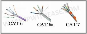 cat6 vs cat6a vs cat7 ip with ease ip with ease With cat5 vs cat6 wiring