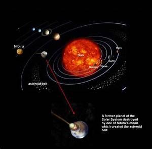 Planet X | Alien Deception | 2012 Deception | The 12th Planet