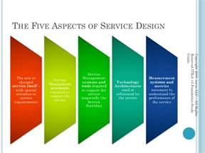 service design itil itil v3 foundation study guide service design
