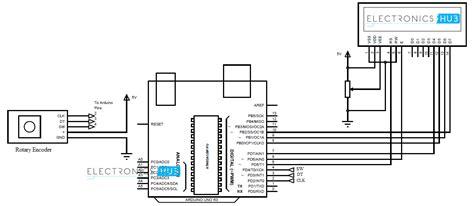rotary encoder  arduino
