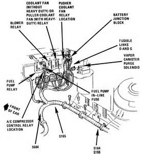 similiar buick engine diagram keywords solved 97 buick riviera leaks coolant engine is a v6 fixya