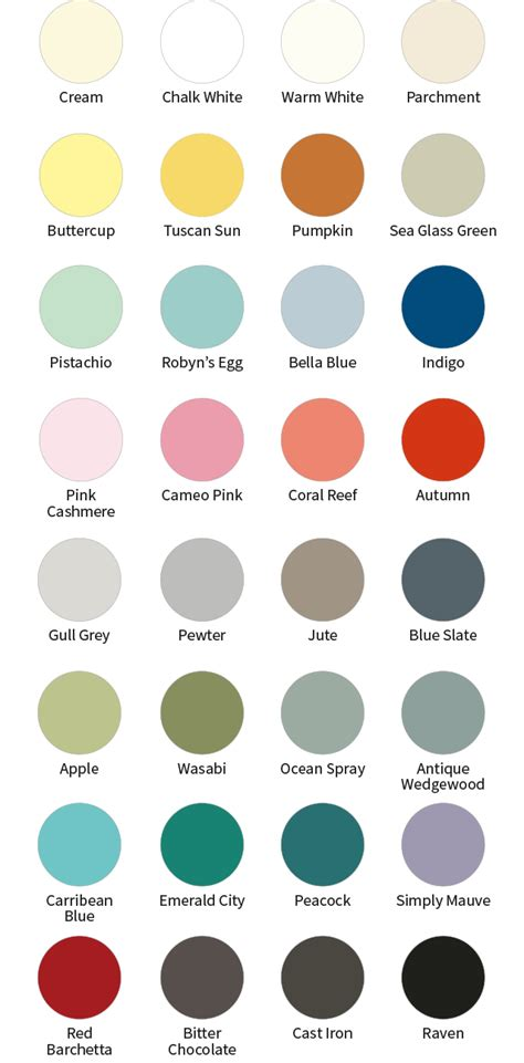 the full fat palette the fat paint company chalk paint