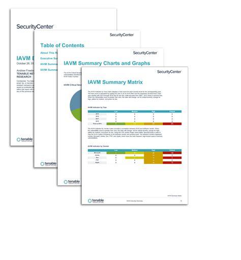 iavm executive summary report sc report template tenable 174