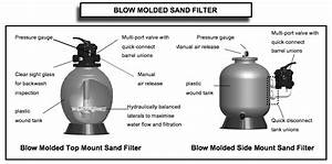 Intex Pool Sand Filter Diagram