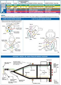 Lowe Boat Trailer Wiring Diagram by Travel Trailer Battery Hook Up Diagram How Should The